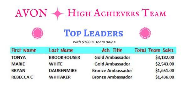 top leaders 1