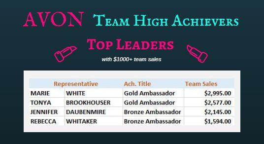 Leadership 1