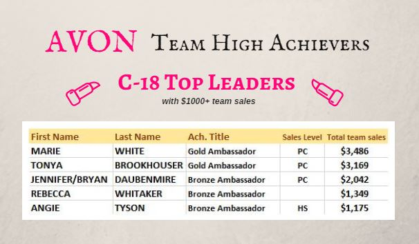 TOP LEADERS 1
